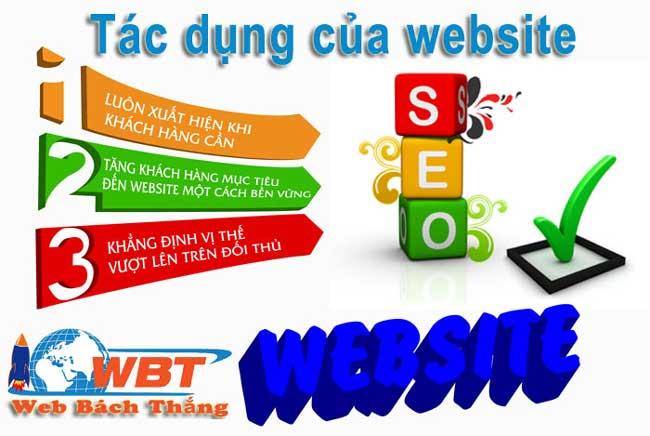 Website là gì lợi ích của website
